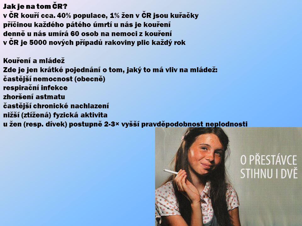 Jak je na tom ČR? v ČR kouří cca. 40% populace, 1% žen v ČR jsou kuřačky příčinou každého pátého úmrtí u nás je kouření denně u nás umírá 60 osob na n