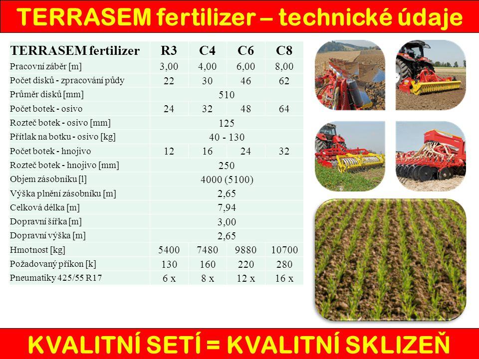 TERRASEM fertilizer – technické údaje KVALITNÍ SETÍ = KVALITNÍ SKLIZE Ň TERRASEM fertilizerR3C4C6C8 Pracovní záběr [m] 3,004,006,008,00 Počet disků -