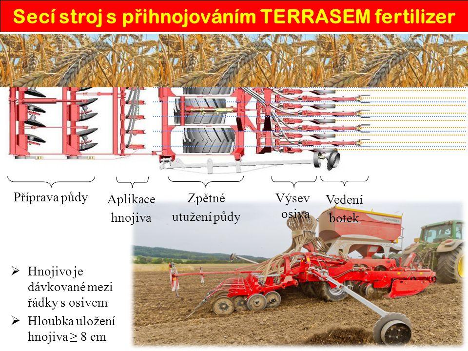 Příprava půdy Secí stroj s p ř ihnojováním TERRASEM fertilizer Aplikace hnojiva Zpětné utužení půdy Výsev osiva Vedení botek  Hnojivo je dávkované mezi řádky s osivem  Hloubka uložení hnojiva ≥ 8 cm