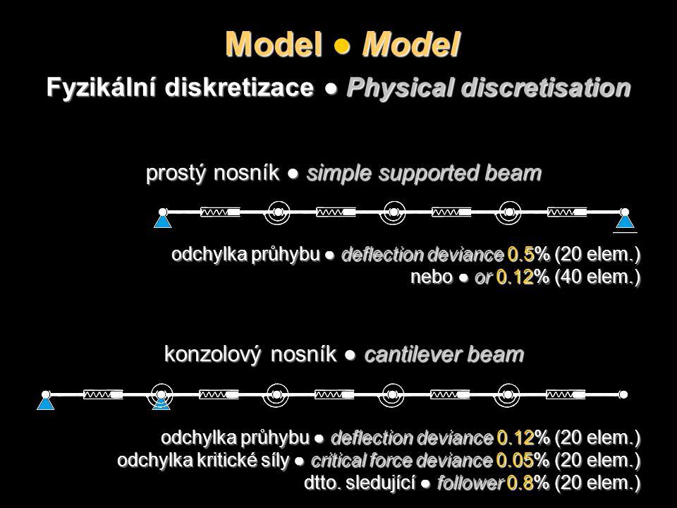 Model ● Model Fyzikální diskretizace ● Physical discretisation konzolový nosník ● cantilever beam prostý nosník ● simple supported beam odchylka průhy