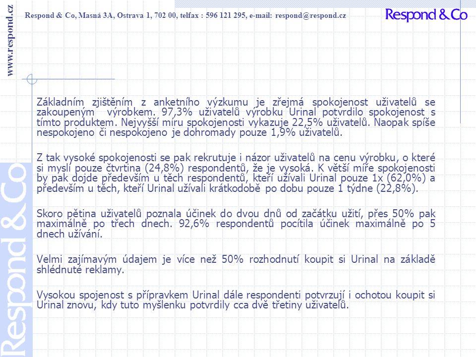 Respond & Co, Masná 3A, Ostrava 1, 702 00, telfax : 596 121 295, e-mail: respond@respond.cz www.respond.cz Základním zjištěním z anketního výzkumu je zřejmá spokojenost uživatelů se zakoupeným výrobkem.