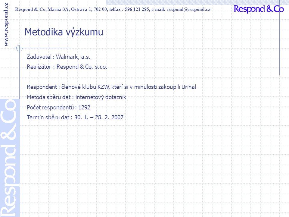 """Respond & Co, Masná 3A, Ostrava 1, 702 00, telfax : 596 121 295, e-mail: respond@respond.cz www.respond.cz Řešíte své problémy s močovými cestami """"samoléčbou ."""