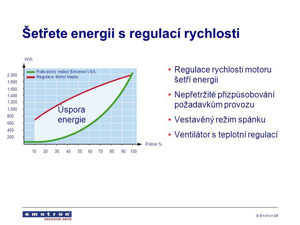 © Emotron AB Šetřete energii s regulací rychlosti Regulace rychlosti motoru šetří energii Nepřetržité přizpůsobování požadavkům provozu Vestavěný režim spánku Ventilátor s teplotní regulací kWh Frekvenční měnič Emotron VSA Regulace škrticí klapky 2,000 1,800 1,600 1,400 1,200 1,000 800 600 400 200 10 20 30 40 50 60 70 80 90 100 Průtok % Úspora energie