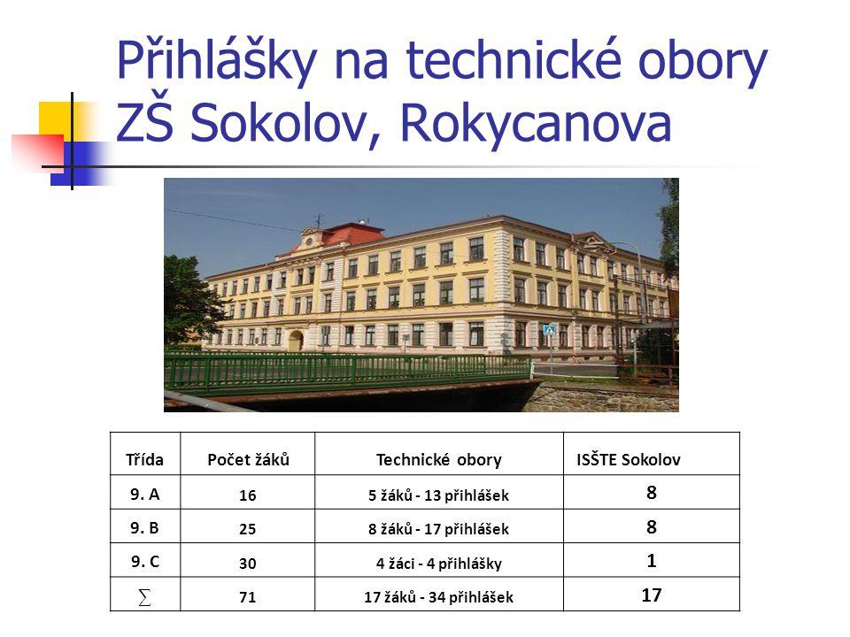Přihlášky na technické obory ZŠ Sokolov, Rokycanova TřídaPočet žákůTechnické obory ISŠTE Sokolov 9.