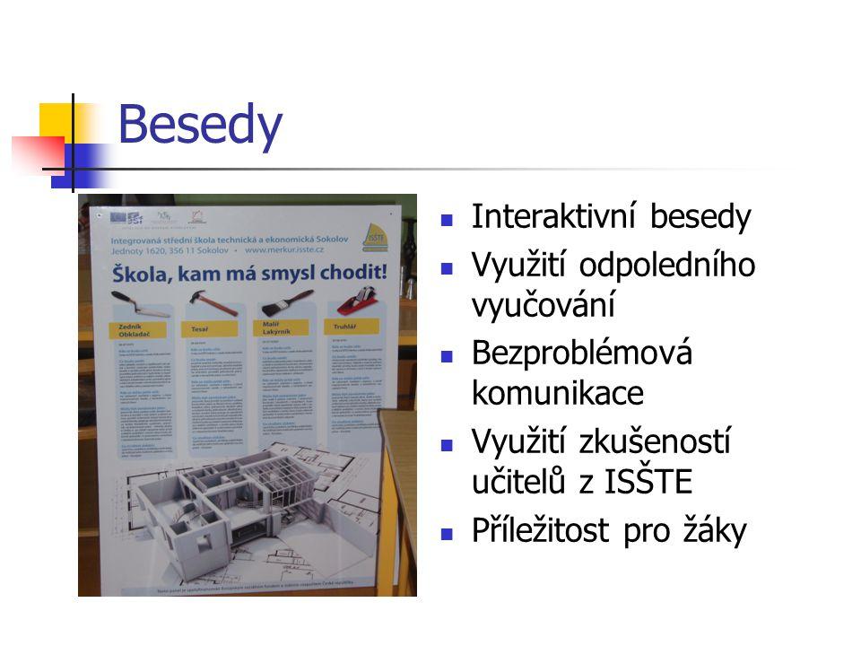 Besedy Interaktivní besedy Využití odpoledního vyučování Bezproblémová komunikace Využití zkušeností učitelů z ISŠTE Příležitost pro žáky