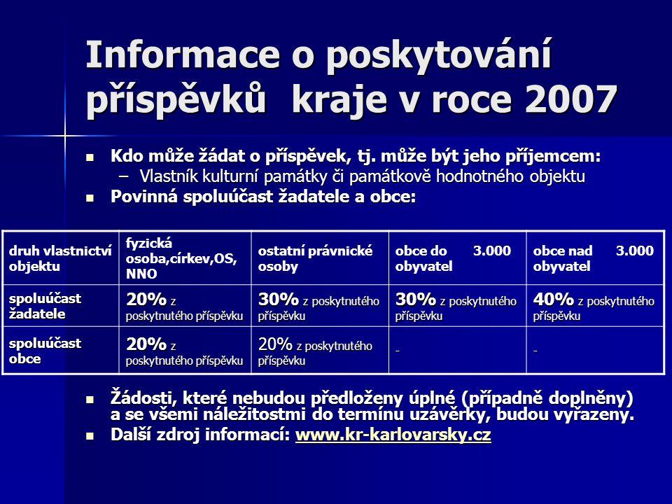 Informace o poskytování příspěvků kraje v roce 2007 Kdo může žádat o příspěvek, tj. může být jeho příjemcem: Kdo může žádat o příspěvek, tj. může být