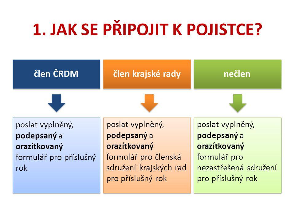 nový člen ČRDM 10. VZOR FORMULÁŘE formulář ke stažení: www.crdm.cz/dokumenty/