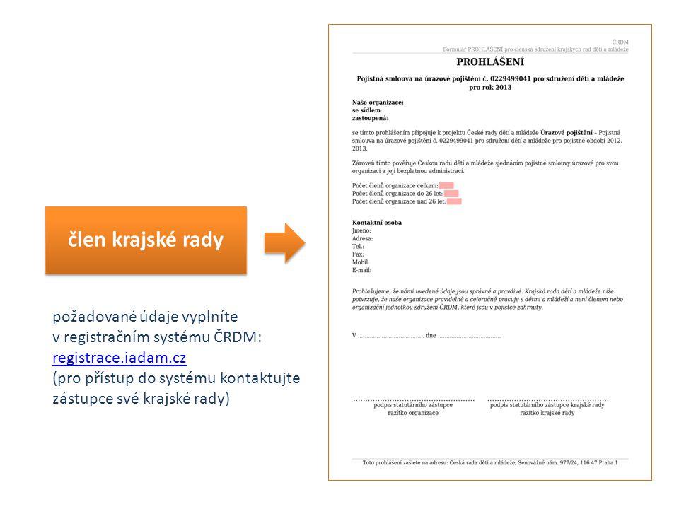 11.DO KDY NEJPOZDĚJI POSLAT. člen ČRDM člen krajské rady nečlen do 20.