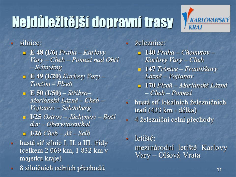 11 Nejdůležitější dopravní trasy  silnice: E 48 (I/6) Praha – Karlovy Vary – Cheb – Pomezí nad Ohří – Schirding E 48 (I/6) Praha – Karlovy Vary – Che