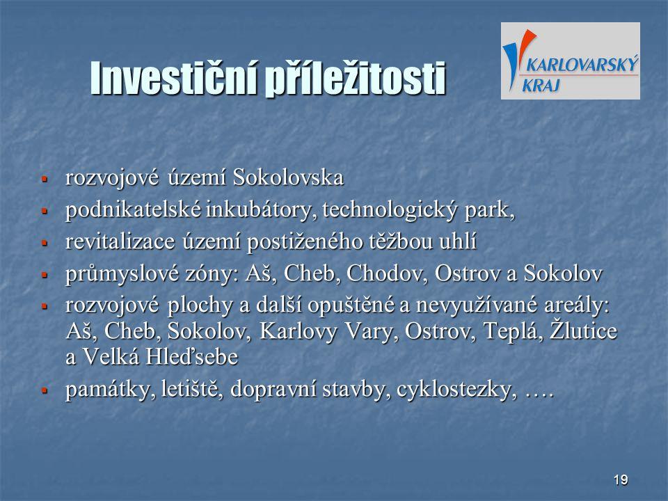 19 Investiční příležitosti  rozvojové území Sokolovska  podnikatelské inkubátory, technologický park,  revitalizace území postiženého těžbou uhlí 