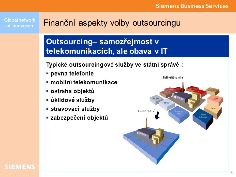 4 Global network of innovation Typické outsourcingové služby ve státní správě :  pevná telefonie  mobilní telekomunikace  ostraha objektů  úklidové služby  stravovací služby  zabezpečení objektů Finanční aspekty volby outsourcingu Outsourcing– samozřejmost v telekomunikacích, ale obava v IT
