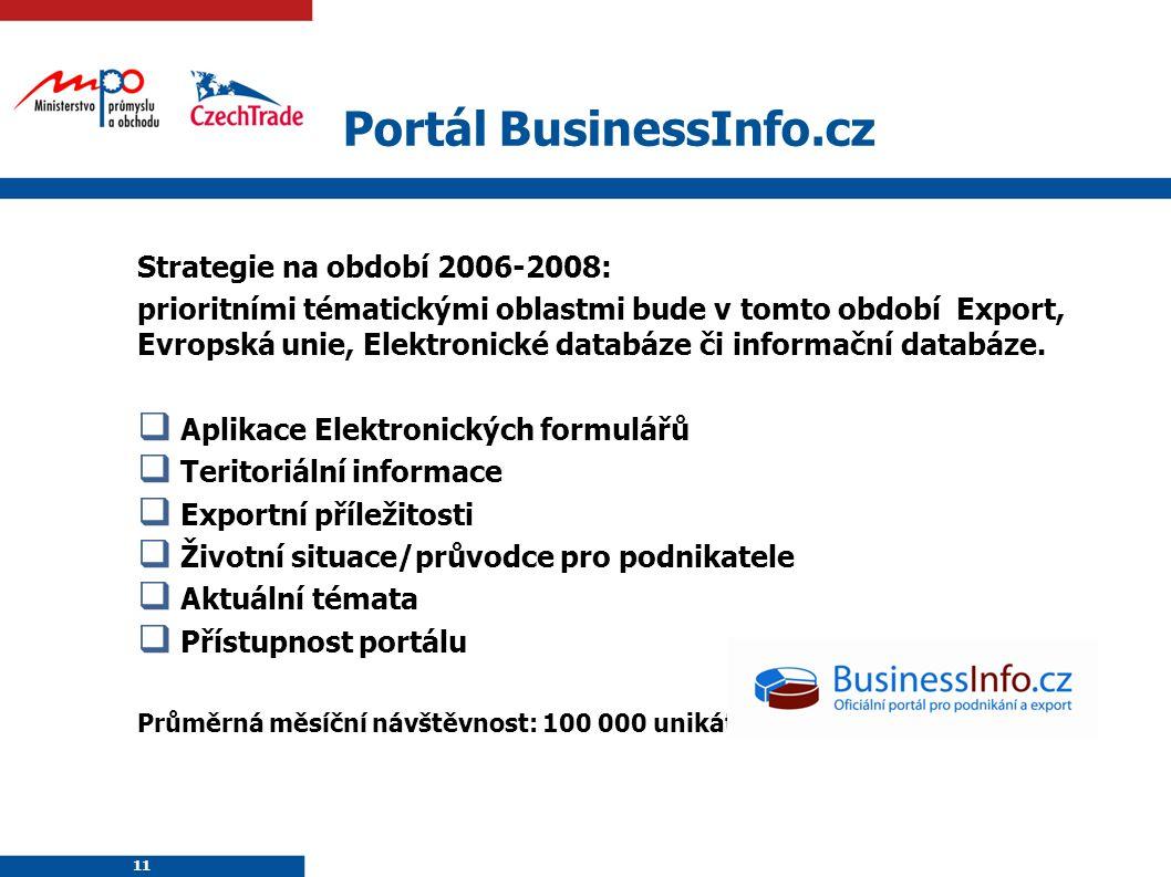 11 Portál BusinessInfo.cz Strategie na období 2006-2008: prioritními tématickými oblastmi bude v tomto období Export, Evropská unie, Elektronické data