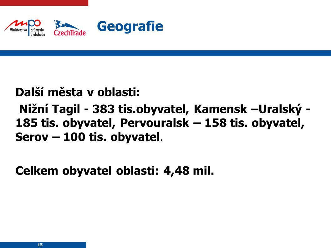15 Geografie Další města v oblasti: Nižní Tagil - 383 tis.obyvatel, Kamensk –Uralský - 185 tis. obyvatel, Pervouralsk – 158 tis. obyvatel, Serov – 100