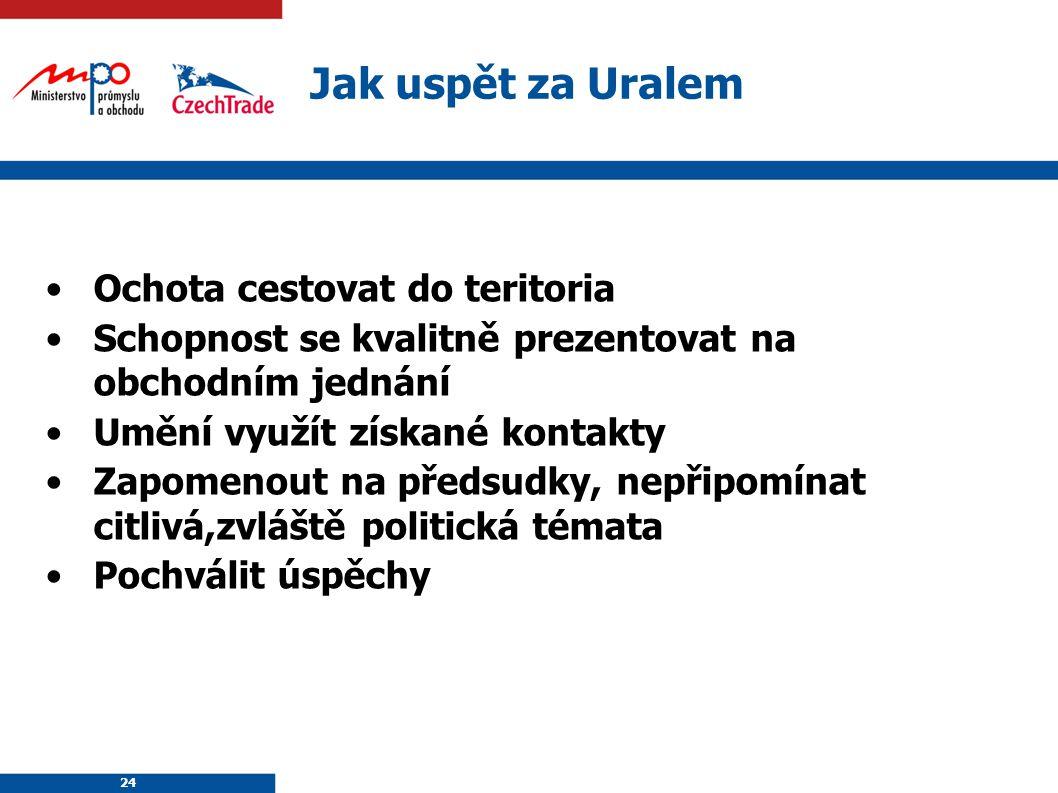 24 Jak uspět za Uralem Ochota cestovat do teritoria Schopnost se kvalitně prezentovat na obchodním jednání Umění využít získané kontakty Zapomenout na