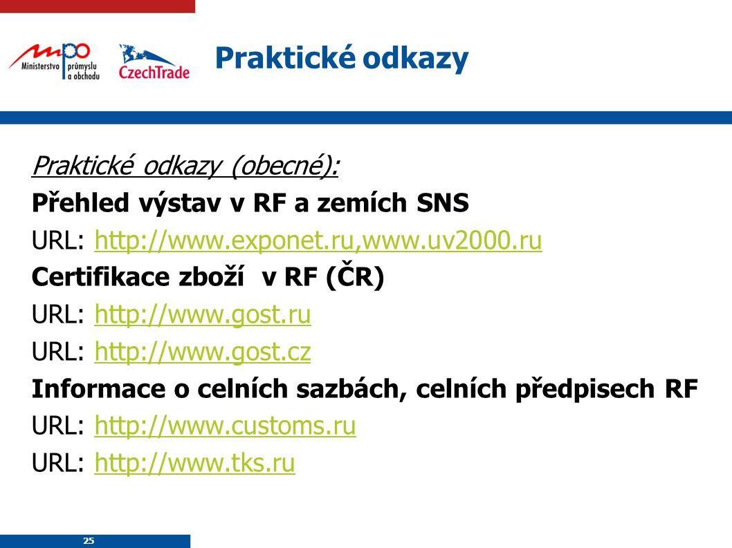 25 Praktické odkazy Praktické odkazy (obecné): Přehled výstav v RF a zemích SNS URL: http://www.exponet.ru,www.uv2000.ruhttp://www.exponet.ru,www.uv20