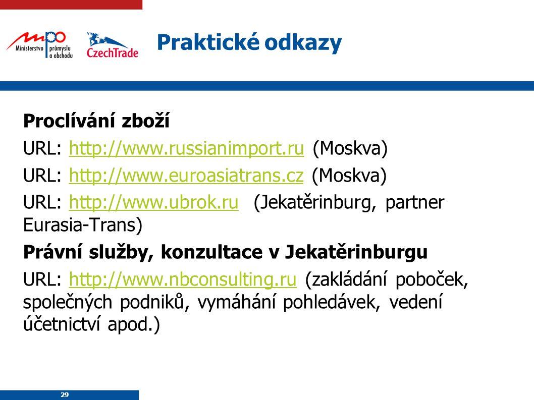 29 Praktické odkazy Proclívání zboží URL: http://www.russianimport.ru (Moskva)http://www.russianimport.ru URL: http://www.euroasiatrans.cz (Moskva)htt