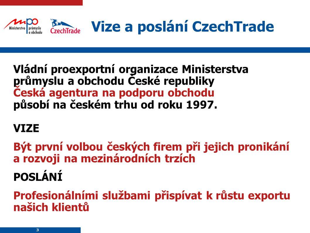 3 Vize a poslání CzechTrade Vládní proexportní organizace Ministerstva průmyslu a obchodu České republiky Česká agentura na podporu obchodu působí na