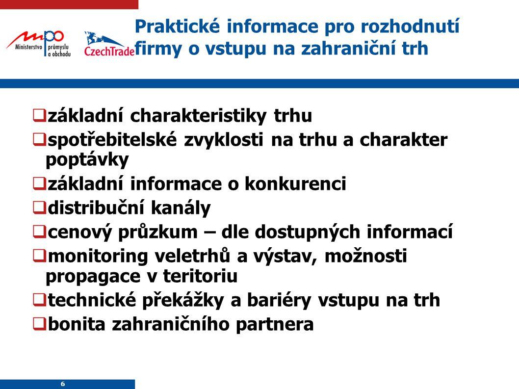 27 Praktické odkazy HK SNS (pracovní víza pro vjezd do RF) URL: http://www.komorasns.czhttp://www.komorasns.cz Letecké spojení Praha-Jekatěrinburg-Praha (4x týdně) URL: http://www.csa.czhttp://www.csa.cz URL: http://www.uralairlines.ruhttp://www.uralairlines.ru Hotely na Urale URL: http://ekt.hotel.uralregion.ruhttp://ekt.hotel.uralregion.ru 27