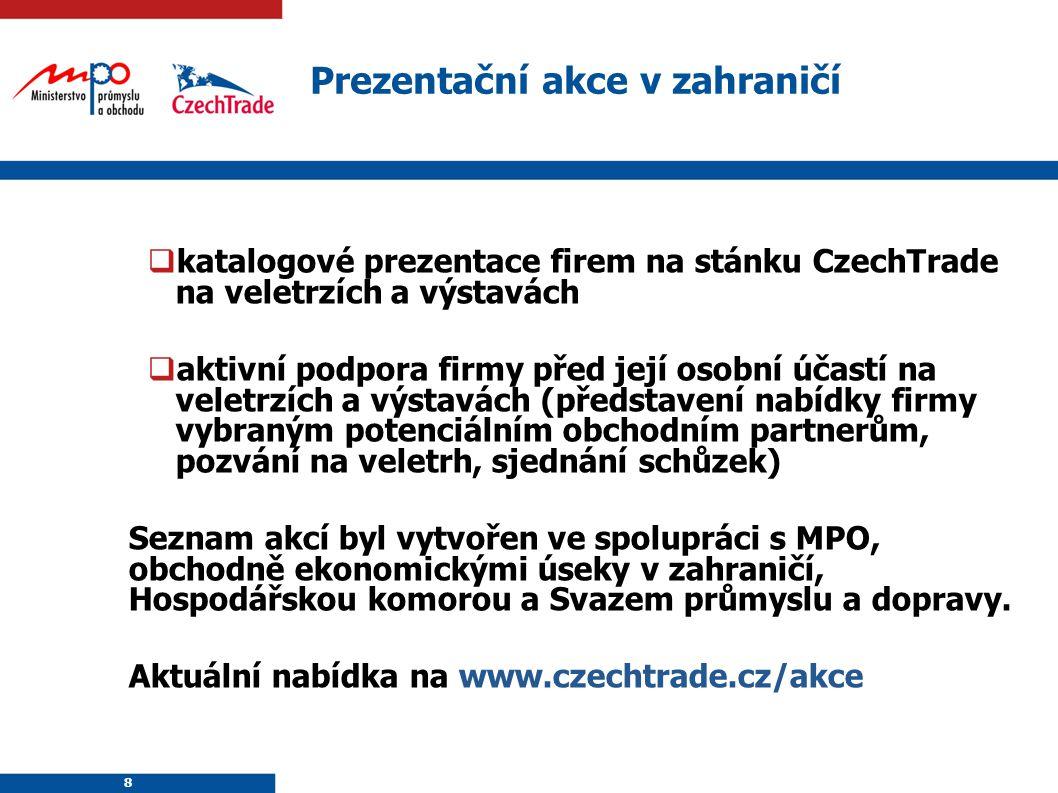 9 9 Exportní příležitosti a informace Cíl: zvýšit export a snižovat náklady klientů  on-line databáze (poptávky, tendry, nabídky, novinky, investiční příležitosti a další)  Mapa oborových příležitostí  CzechTrade denně