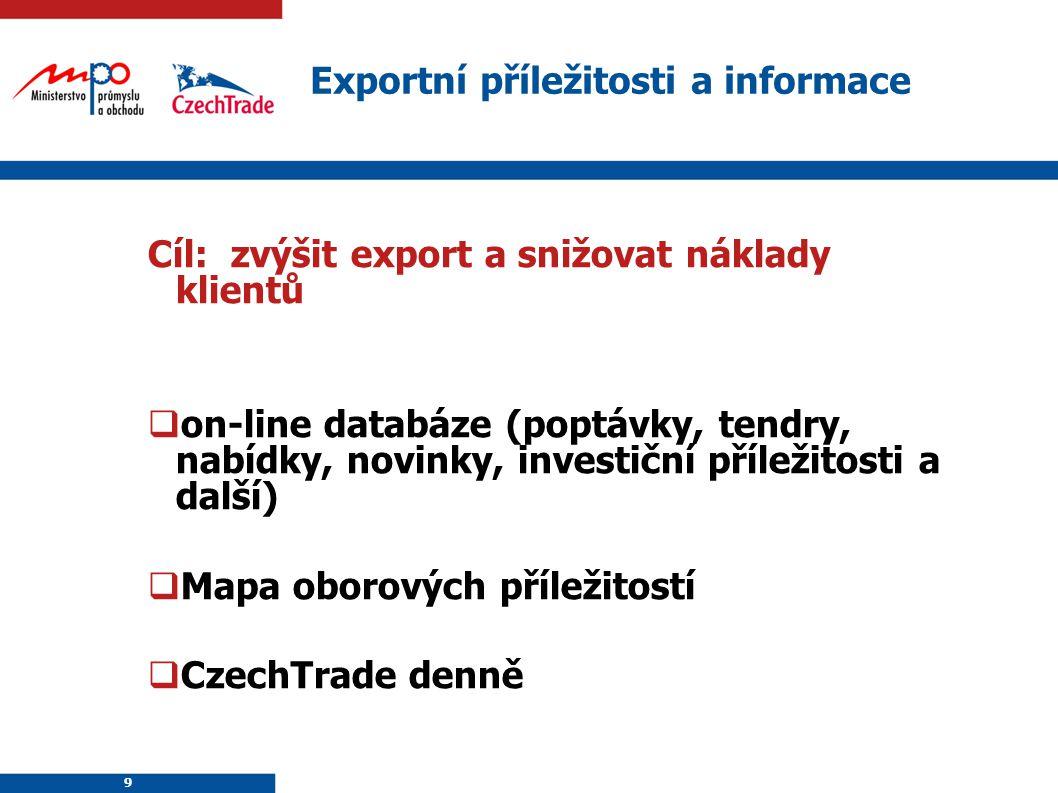 9 9 Exportní příležitosti a informace Cíl: zvýšit export a snižovat náklady klientů  on-line databáze (poptávky, tendry, nabídky, novinky, investiční