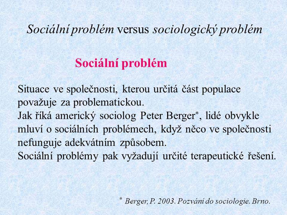 Sociální problém Situace ve společnosti, kterou určitá část populace považuje za problematickou. Jak říká americký sociolog Peter Berger , lidé obvyk