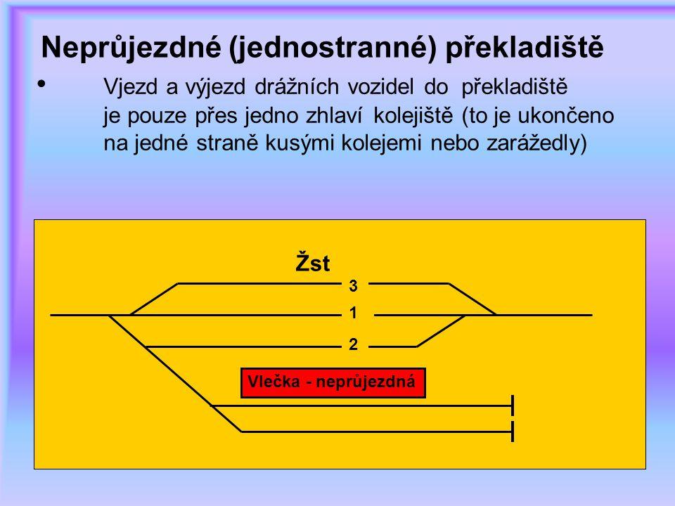 Neprůjezdné (jednostranné) překladiště Vjezd a výjezd drážních vozidel do překladiště je pouze přes jedno zhlaví kolejiště (to je ukončeno na jedné straně kusými kolejemi nebo zarážedly) Žst Vlečka - neprůjezdná 1 3 2