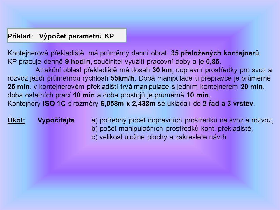 Příklad: Výpočet parametrů KP Kontejnerové překladiště má průměrný denní obrat 35 přeložených kontejnerů.
