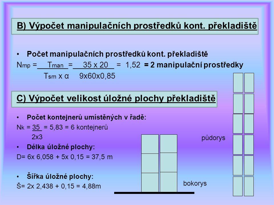 B) Výpočet manipulačních prostředků kont.překladiště Počet manipulačních prostředků kont.