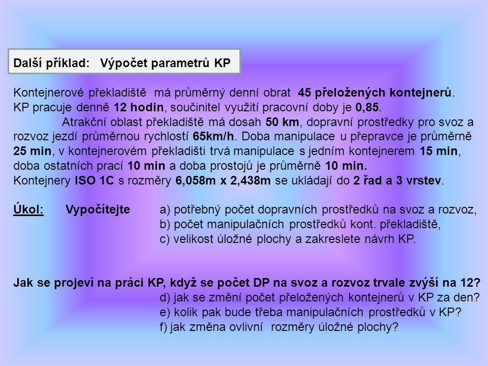 Další příklad: Výpočet parametrů KP Kontejnerové překladiště má průměrný denní obrat 45 přeložených kontejnerů.