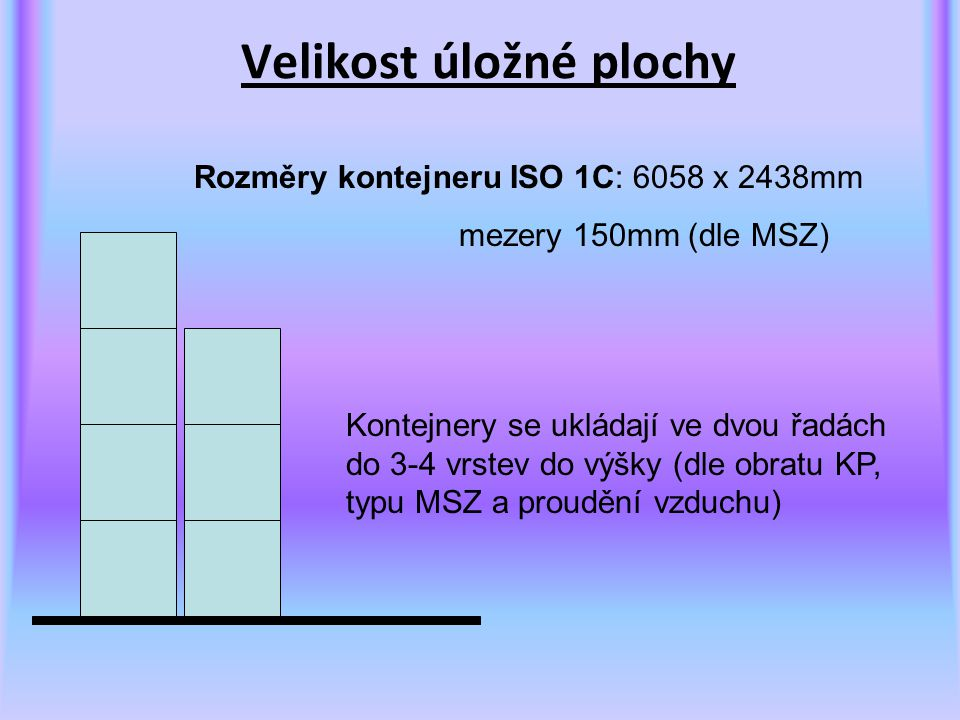 Velikost úložné plochy Kontejnery se ukládají ve dvou řadách do 3-4 vrstev do výšky (dle obratu KP, typu MSZ a proudění vzduchu) Rozměry kontejneru ISO 1C: 6058 x 2438mm mezery 150mm (dle MSZ)