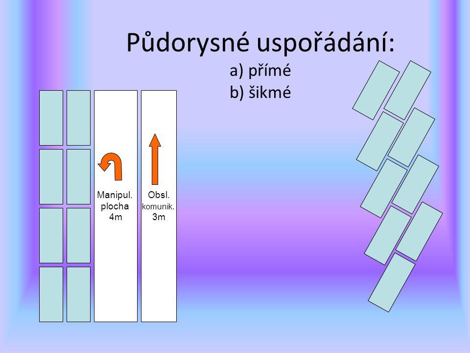 Půdorysné uspořádání: a) přímé b) šikmé Manipul.. plocha 4m Obsl. komunik. 3m