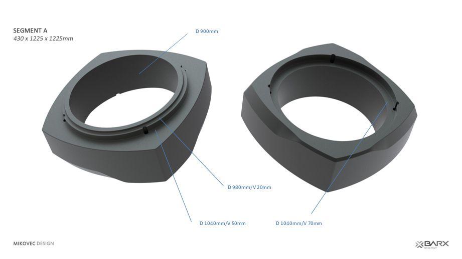 D 900mm D 980mm/V 20mm D 1040mm/V 50mmD 1040mm/V 70mm