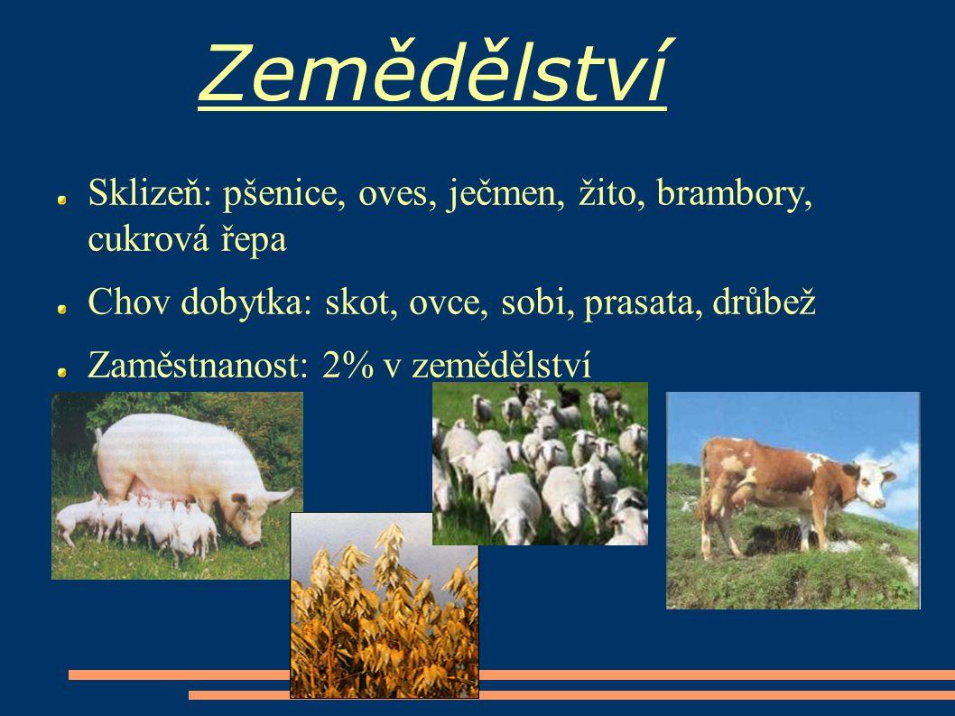 Zemědělství Sklizeň: pšenice, oves, ječmen, žito, brambory, cukrová řepa Chov dobytka: skot, ovce, sobi, prasata, drůbež Zaměstnanost: 2% v zemědělstv