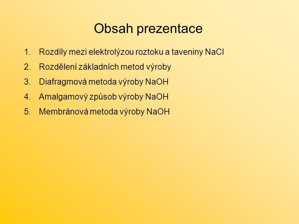 Obsah prezentace 1.Rozdíly mezi elektrolýzou roztoku a taveniny NaCl 2.Rozdělení základních metod výroby 3.Diafragmová metoda výroby NaOH 4.Amalgamový způsob výroby NaOH 5.Membránová metoda výroby NaOH