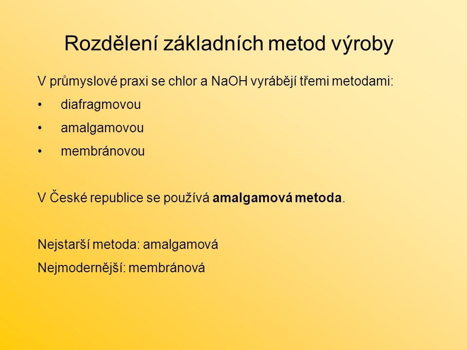 Rozdělení základních metod výroby V průmyslové praxi se chlor a NaOH vyrábějí třemi metodami: diafragmovou amalgamovou membránovou V České republice se používá amalgamová metoda.