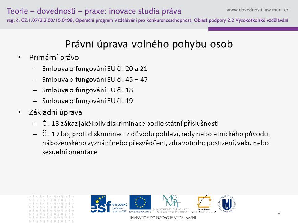 Právní úprava volného pohybu osob Primární právo – Smlouva o fungování EU čl.