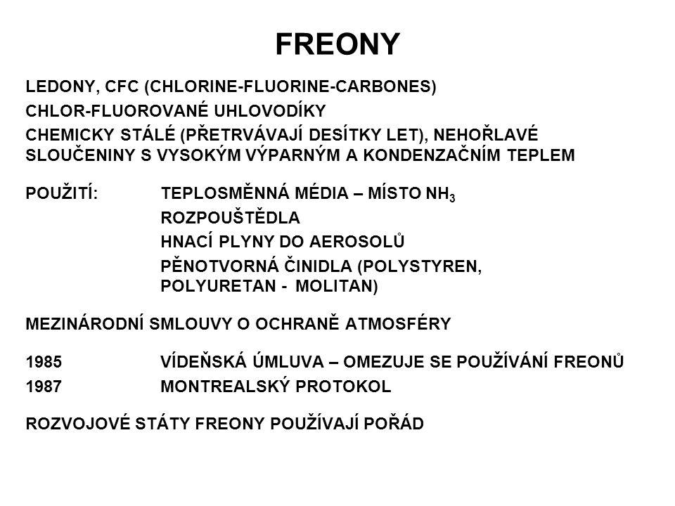 FREONY LEDONY, CFC (CHLORINE-FLUORINE-CARBONES) CHLOR-FLUOROVANÉ UHLOVODÍKY CHEMICKY STÁLÉ (PŘETRVÁVAJÍ DESÍTKY LET), NEHOŘLAVÉ SLOUČENINY S VYSOKÝM V