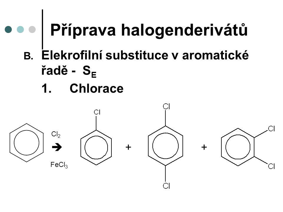 Příprava halogenderivátů B.