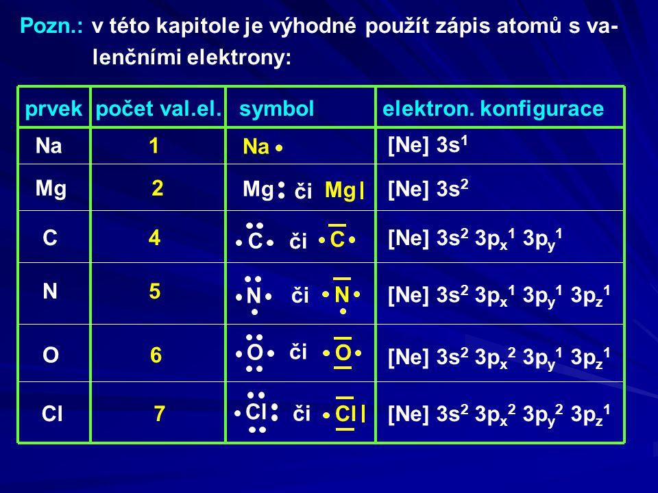 Pozn.: v této kapitole je výhodné použít zápis atomů s va- lenčními elektrony: Na Na 1 [Ne] 3s 1 Mg Mg 2 či [Ne] 3s 2 C C C 4 či [Ne] 3s 2 3p x 1 3p y