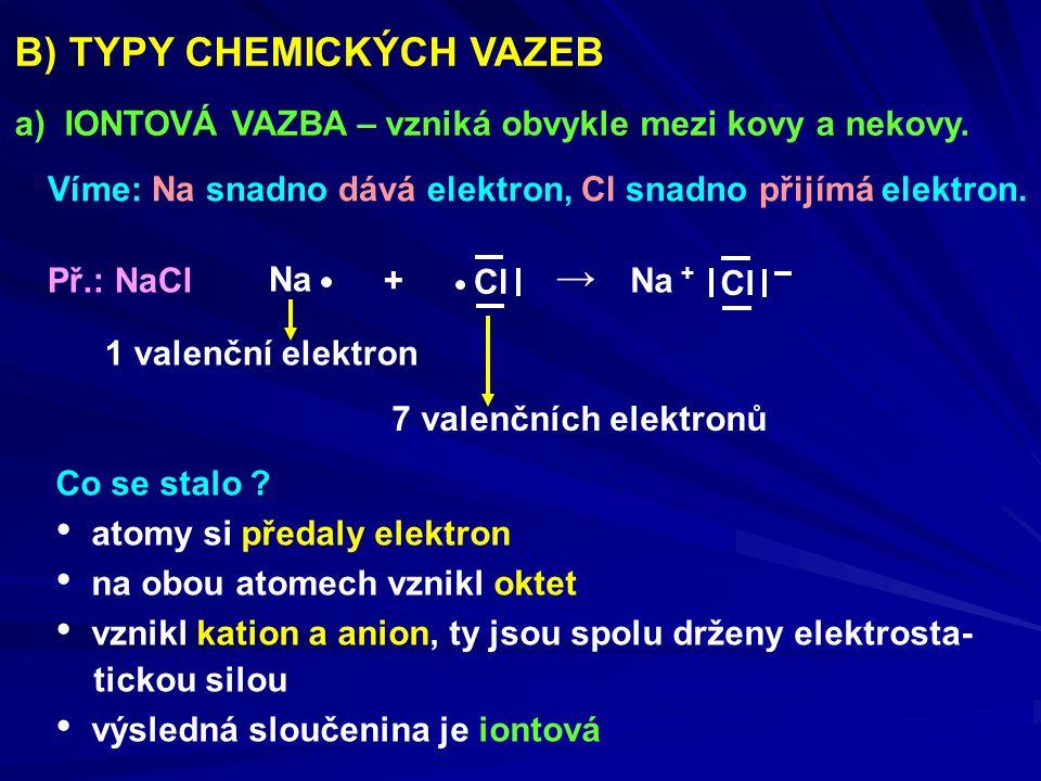 a) IONTOVÁ VAZBA – vzniká obvykle mezi kovy a nekovy. B) TYPY CHEMICKÝCH VAZEB Př.: NaCl Na + → Cl Na + Cl Co se stalo ? atomy si předaly elektron na