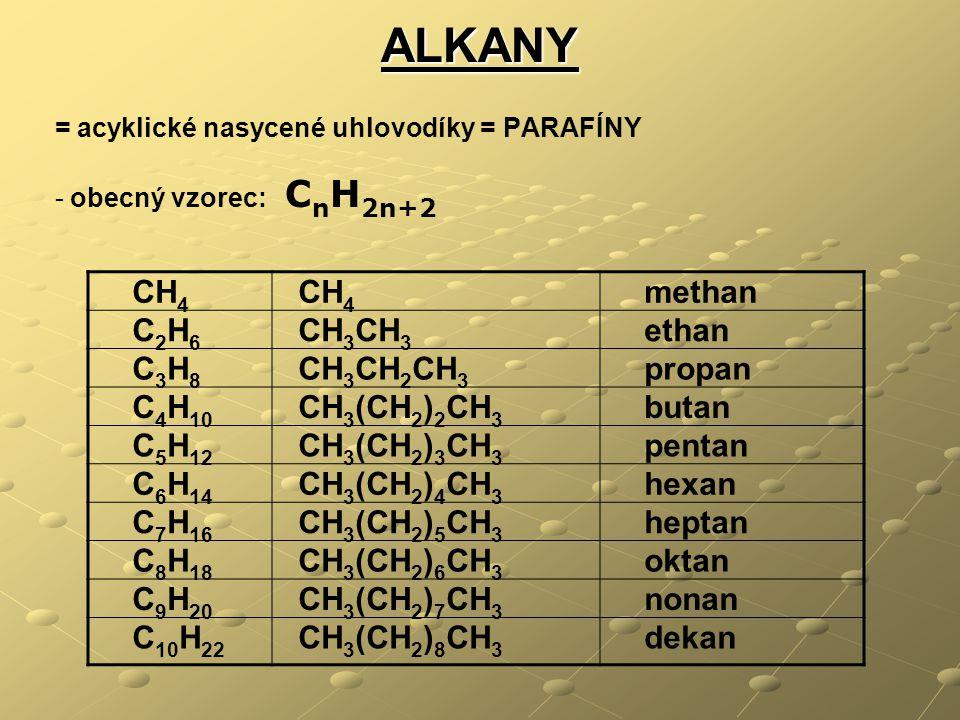 ALKANY = acyklické nasycené uhlovodíky = PARAFÍNY - obecný vzorec: C n H 2n+2 CH 4 methan C 2 H 6 CH 3 CH 3 ethan C 3 H 8 CH 3 CH 2 CH 3 propan C 4 H 10 CH 3 (CH 2 ) 2 CH 3 butan C 5 H 12 CH 3 (CH 2 ) 3 CH 3 pentan C 6 H 14 CH 3 (CH 2 ) 4 CH 3 hexan C 7 H 16 CH 3 (CH 2 ) 5 CH 3 heptan C 8 H 18 CH 3 (CH 2 ) 6 CH 3 oktan C 9 H 20 CH 3 (CH 2 ) 7 CH 3 nonan C 10 H 22 CH 3 (CH 2 ) 8 CH 3 dekan