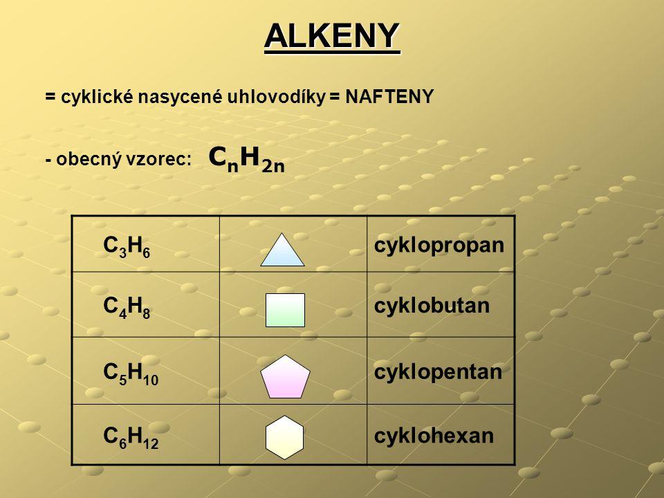ALKENY = cyklické nasycené uhlovodíky = NAFTENY - obecný vzorec: C n H 2n C 3 H 6 cyklopropan C 4 H 8 cyklobutan C 5 H 10 cyklopentan C 6 H 12 cyklohexan