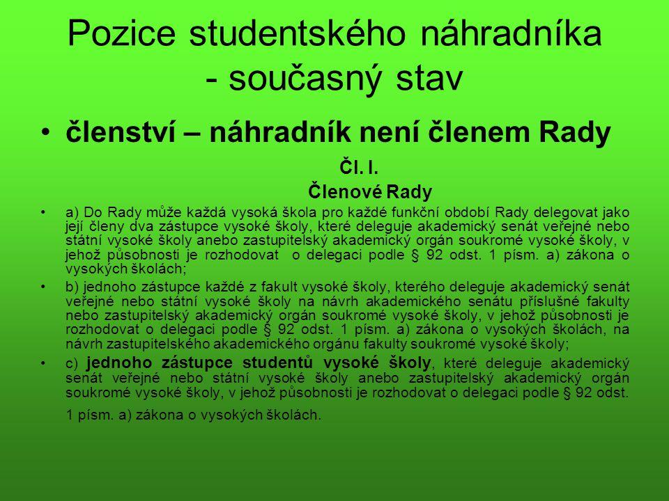 Pozice studentského náhradníka - současný stav Vyjasnění vztahů mezi delegátem a náhradníkem bylo doposud obsaženo v čl.