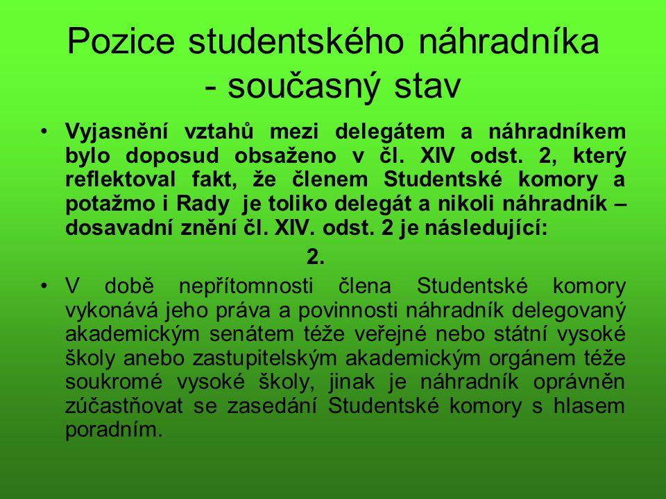 Pozice studentského náhradníka - současný stav Vyjasnění vztahů mezi delegátem a náhradníkem bylo doposud obsaženo v čl. XIV odst. 2, který reflektova