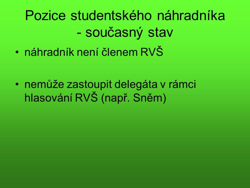 Pozice studentského náhradníka - současný stav náhradník není členem RVŠ nemůže zastoupit delegáta v rámci hlasování RVŠ (např. Sněm)