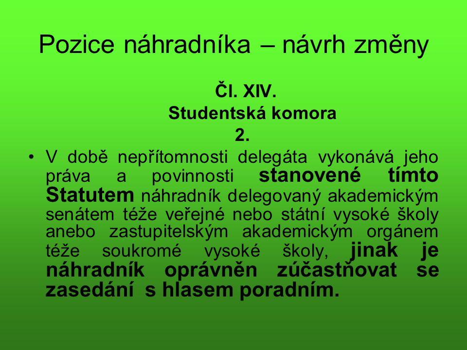 Pozice náhradníka – návrh změny Čl. XIV. Studentská komora 2. V době nepřítomnosti delegáta vykonává jeho práva a povinnosti stanovené tímto Statutem