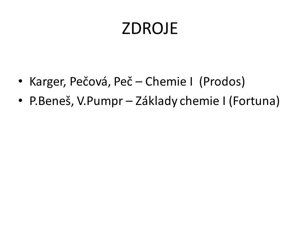 ZDROJE Karger, Pečová, Peč – Chemie I (Prodos) P.Beneš, V.Pumpr – Základy chemie I (Fortuna)