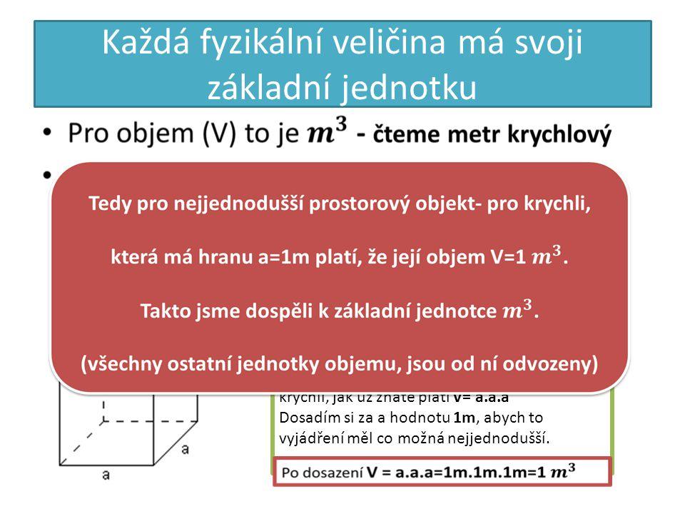 Každá fyzikální veličina má svoji základní jednotku Ta má vždy všechny hrany stejně dlouhé, na obrázku jsou označeny písmenem a.
