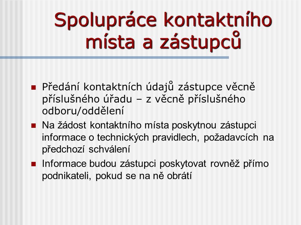 Spolupráce kontaktního místa a zástupců Předání kontaktních údajů zástupce věcně příslušného úřadu – z věcně příslušného odboru/oddělení Na žádost kon