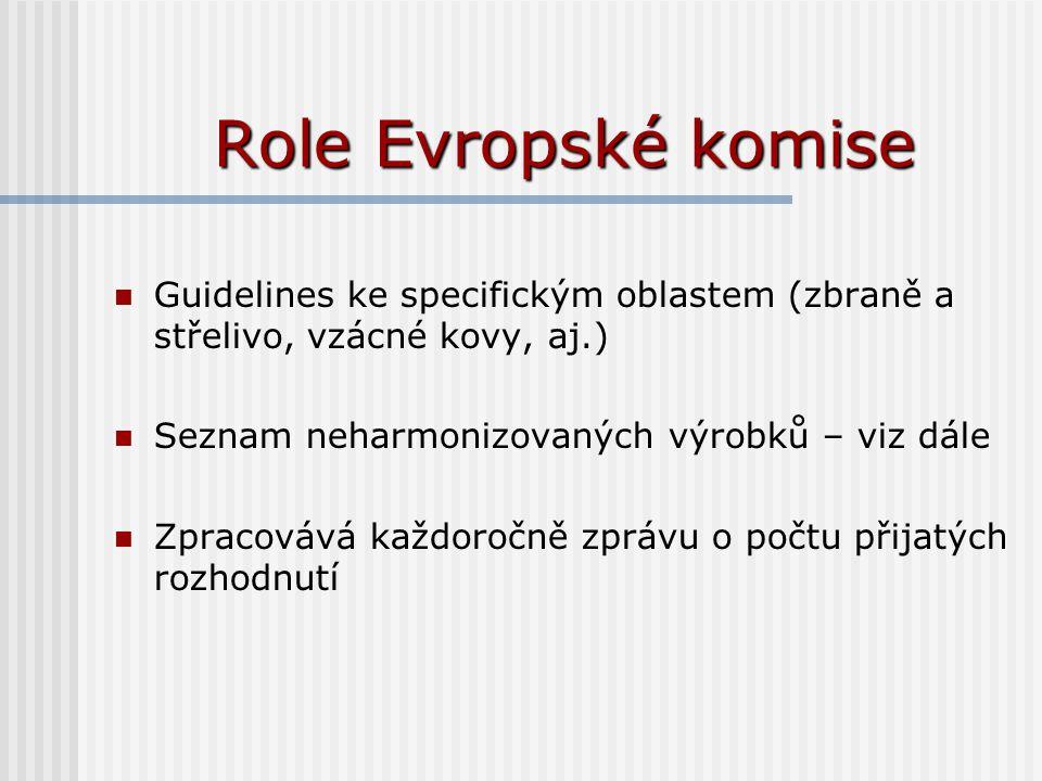 Role Evropské komise Guidelines ke specifickým oblastem (zbraně a střelivo, vzácné kovy, aj.) Seznam neharmonizovaných výrobků – viz dále Zpracovává každoročně zprávu o počtu přijatých rozhodnutí